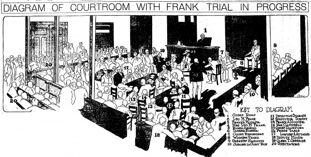 courtroom-diagram-for-frank-trial-july-30-1913