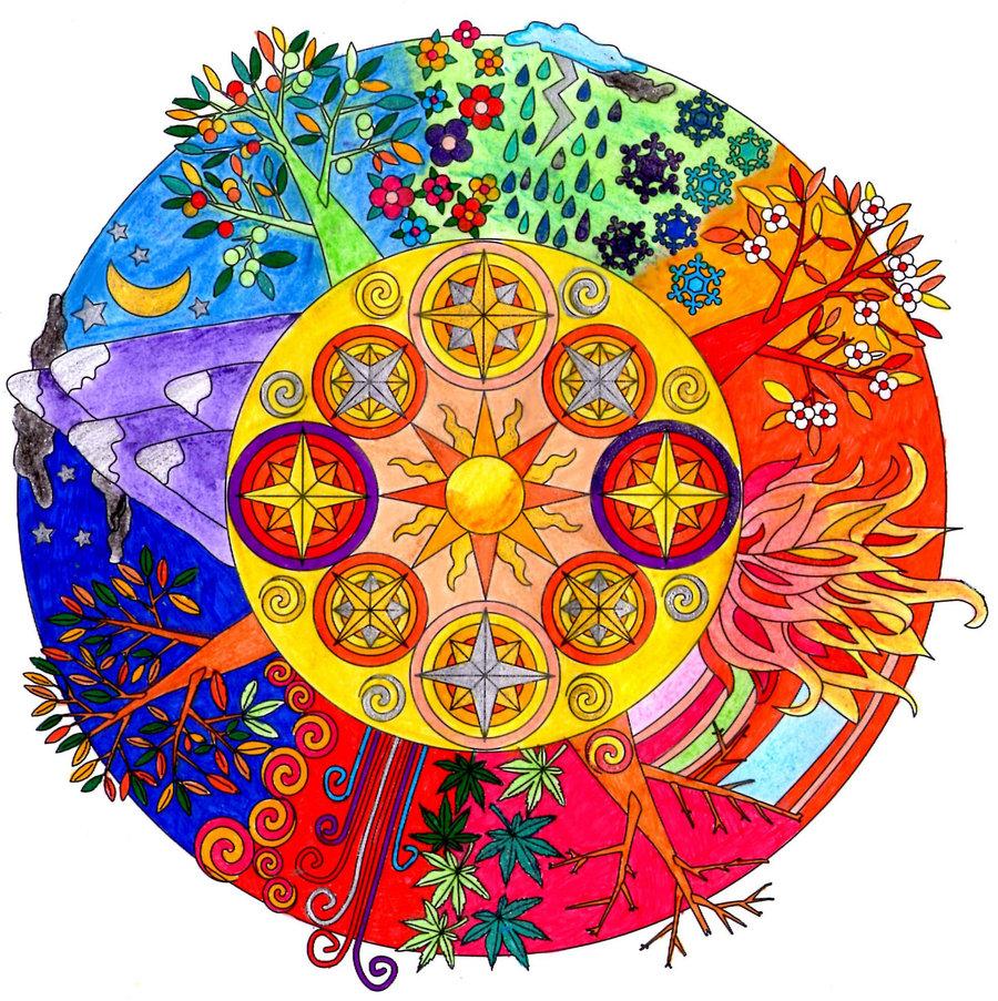 Mandala-Jahreskreis-SEASONS-NATURE-BEAUTY