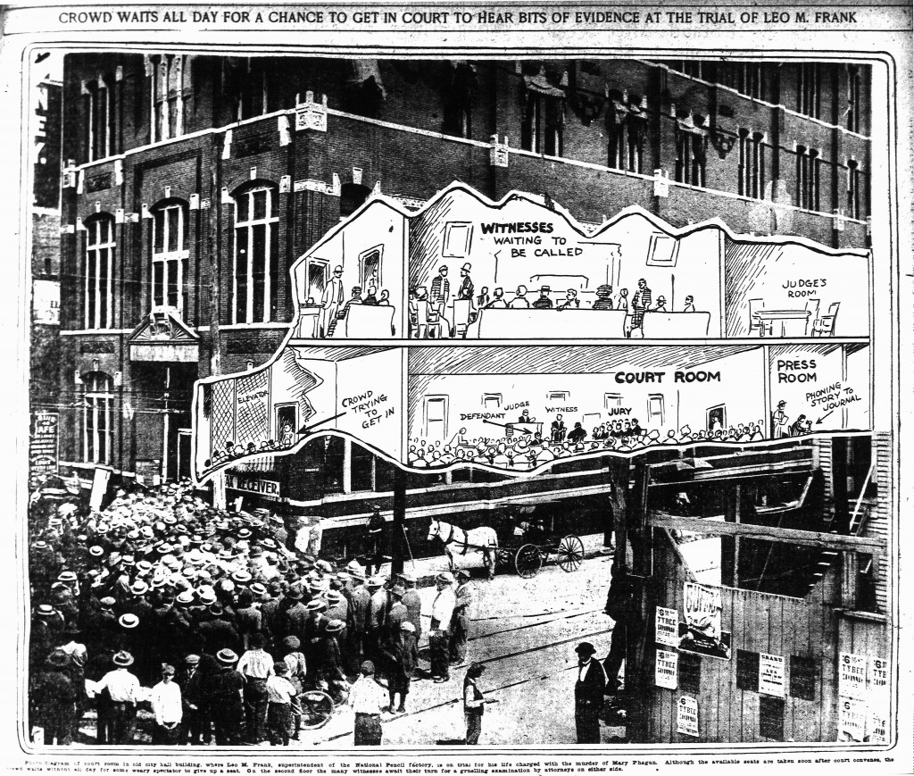 crowd-waits-for-chance-to-hear-evidence-august-03-1913-leo-frank-trial