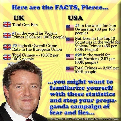 piers-morgan-us-uk-gun-effects