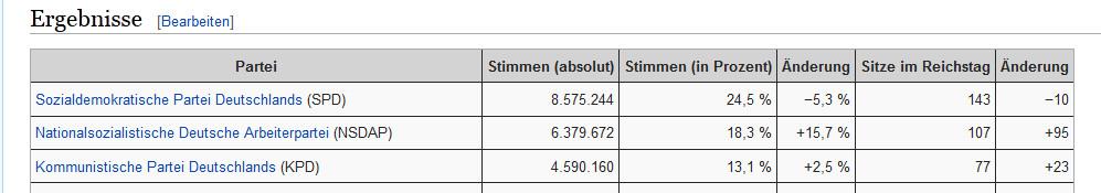 reichstagswahl-1930-ns-18-proz