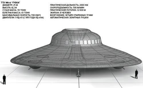 soviet-saucer-specs-drawing