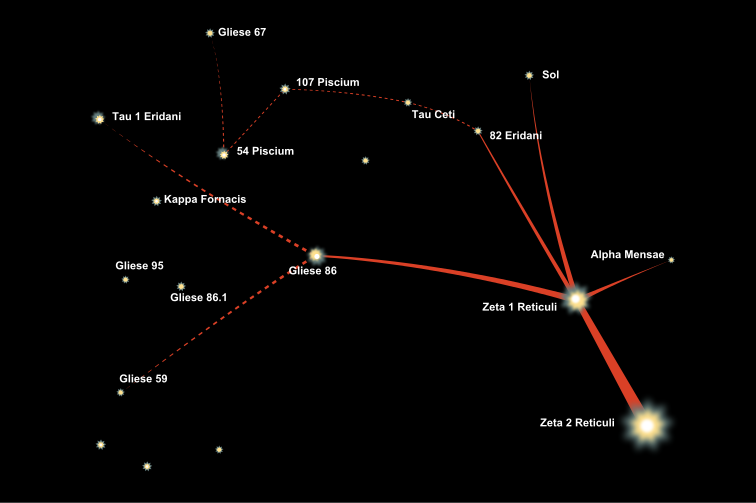 star-map-gray-homeworlds-zeta_reticuli