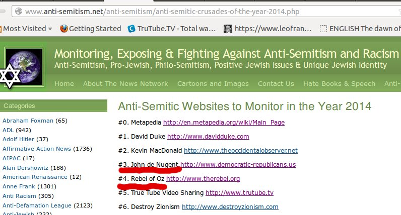 top-four-antisemitic-sites-jan-31-2014